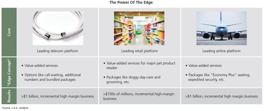 2013_Edge_Strategy